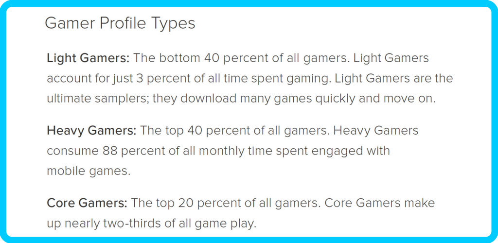 gamer profile types